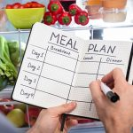 Importance of food planning